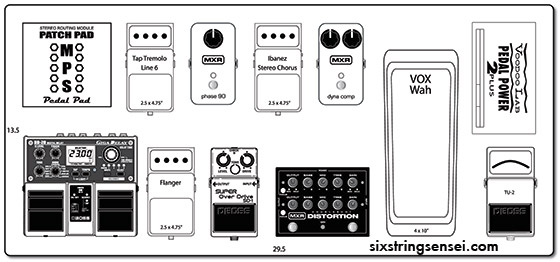 Guitar Pedal Board Diagram