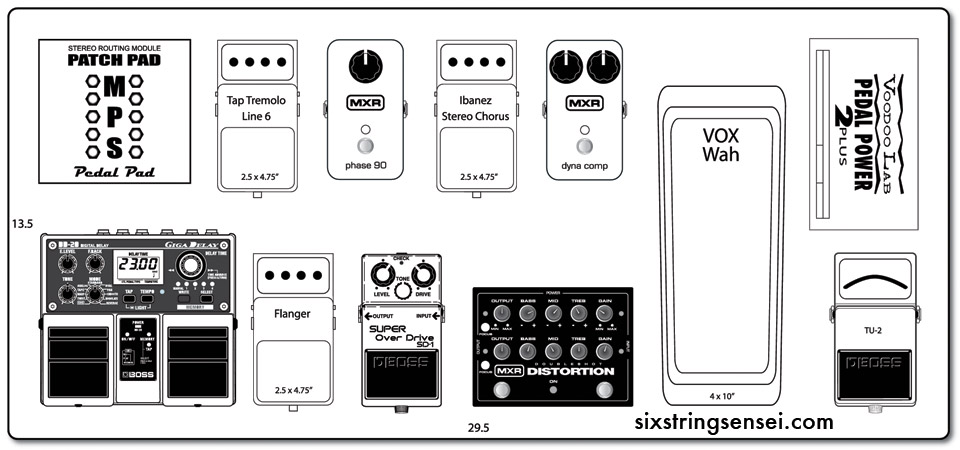 the absolute one stop guide to the guitar pedal board rh sixstringsensei com Pedalboard Order Guitar Pedalboard Wiring