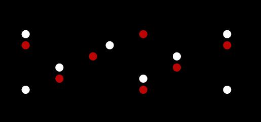 Pentatonic Minor Key Diagram